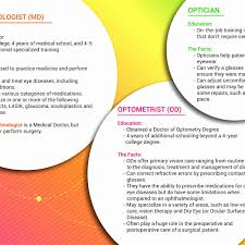 Social Worker Cover Letter Example Bullet Points Format Vimosoco