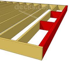 Floor Joist Spans For Decks by Decks Com Reinforcing Deck Rim Or Band Joists