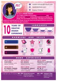 Visual Resumes - Natalia Telman Avinash Birambole Visual Resume Visually Visual Resume Explained Innovation Specialist Online Maker Make Your Own Venngage Vezume An Innovative Ai Enabled Platform Is On Apprater 25 Top Cv Templates For The Best Creative Artist Template Werpoint Youtube Free Mike Taylor How To Create A In Linkedin Why You Need Part One The Hub Combo Services Writing With Attractive