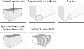how to make stairs in google sketchup 8 using a copied profile