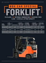 Box Car Special Forklift Infographic | Toyota Forklifts 2007 Toyota 8hbe30 Atlantic Lift Systems 2011 Electric Yale Erp030vtn36te082 3 Wheel Sit Down Box Car Special Forklift Forklifts 2010 Raymond Rss40 Walkie Straddle Stacker Prime Material Handling Scissor Man And Boom Rentals Sales Service Tax Cuts Jobs Act Leads To Capital Investment Benefits Toyotaforklift Archives Southeast Industrial Equipment Inc North South Carolina Repair Maintenance Services Infographic 3wheel