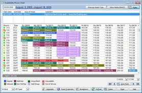 Micros Opera Help Desk by The 5 Most Popular Hotel Management Software Solutions For Small