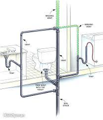 Bathtub Drain Assembly Diagram by 100 Bathtub Drain Leaking Water Bathroom Sink Bathroom Sink