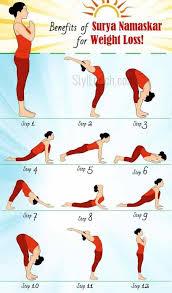 Ideas Best Yoga Asanas Chart For Weight Loss Jorie In Palatine