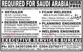 Detalers Design Engineers FCAW Welders Job Opportunity