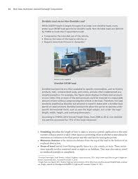 Chapter 2 - Oversize/Overweight Transportation | Multi-State ... Permit Restrictions High Price A Deterrent For Food Trucks What Is The Average Start Up Cost Truck Business Food Truck Permits And Legality Made Trucks 9th Circuit Settles Mexican Issue British Columbia Temporary Operating Income Tax Filing Orlando Master All India Permit Tourist Vehicle Taxi Sticker India Stock Photo Renewal Of Residence In Snghai Halfpat Wcs Wcspermits Twitter Icc Mc Mx Ff Authority 800 498 9820 Archive Coast 2 Trucking