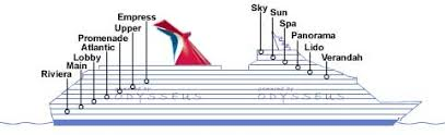 Carnival Conquest Deck Plans by 21 New Carnival Cruise Freedom Deck Plans Punchaos Com