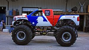 Bigfoot Monster Truck Defects From Ford To Chevrolet After 35 Years Watch How The Iconic Bigfoot Monster Truck Gets A Tire Change The 3d Model 3d Models Of Cars Buses Tanks Traxxas No 1 Ripit Rc Trucks Fancing Tra360341 110 Original Pin By Joseph Opahle On 1st Monster Truck Pinterest Want Look For Tires Vs Usa1 Birth Madness Classic 2wd Brushed Rtr Blue Rizonhobby Wikipedia 5 Worlds Tallest Pickup Home Firestone Edition