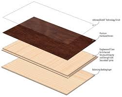 Pergo Max Hardwood Layers