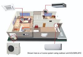Radiant Floors For Cooling by Is Ductless Air Conditioning A Good Option For You Dg Service