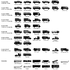 Types Of Trucks And Trailers - Truck Pictures Different Types Of Trucks Royalty Free Vector Image Pk Blog Three Different Brand New Iveco On Learning Cstruction Vehicles Names And Sounds For Kids Trucks Types Of And Lorries Icons Stock Vector Art Forklifts What They Are Used For Pickup Truck Wikipedia Collection Stock 80786356 Farm Equipment Skateboard Tool Kit Sidewalk Basics Ska Functions Do Forklift Serve In Materials Handling Nissan Cars Convertible Coupe Hatchback Sedan Suvcrossover