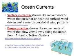Sea Floor Spreading Animation Youtube by Chapter 3 The Dynamic Earth Ppt Download