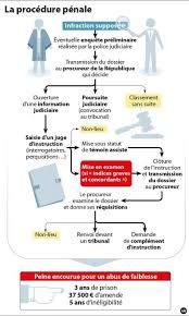 magistrats du si e et du parquet magistrat du si鑒e et du parquet 28 images archive janvier 2010