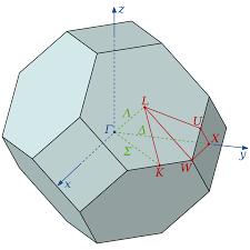 Symmetry Physics Wikipedia