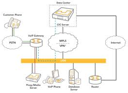Hosting & Private Cloud - Vitec Inc. Hosted Voip Service Best Voip For Business Top Virtual Cloud4 Computers Pbx It Clinic Build Your Own System Part 1 The Basics Communication Group Intertional Mcommunicate Voip Sytems Cloud Telephony Sip Solutions Providers Phone Systems For Small National Security Camera Installation In New York Sbc Session Border Controller Use Case Sangoma Hosted Telephony Voipmybusiness Voip Providers Business Infographics Smplsolutions