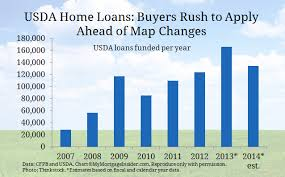 USDA 0 Down Home Loans Buyers Apply before Maps Change