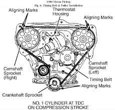 TIMING BELT: How Do I Replace The Timing Belt On An 86 Nissan Pick... Nissan Frontier Questions Engine Wont Start Clutch Safety 1986 D21 For Sale Classiccarscom Cc1136604 I Am Trying To Get The Electrical Diagram A D21 Nissan 4x4 The History Of Usa Blue Chrome Inside Door Handle Interior Lhrh 8692 Datsun Truck Wikipedia Just Bought My First Truck 86 720 King Cab Youtube Fuse Box Schema Wiring Diagram Online Autoandartcom 8795 Pathfinder 8697 Pickup New