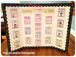 Poster Printing Designs Trifold Board Ideas Reading Center Starter Kit