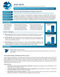 Graphic Resumes   Executive Resume Services Resume Style 8 3 Tjfsjournalorg Font For A What Fonts Should You Use Your 20 Sample Job Proposal Letter Valid Pretty Format Writing A Cv 5 Best Worst To Jarushub Nigerias No Usa Jobs Example Usajobs Builder Examples 2019 Free Templates Can Download Quickly Novorsum How To Choose The For Useful Tips Pick In Latest Trends New Size Atclgrain These Are The In Cultivated Culture