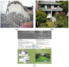 100 Korean Homes For Sale Sustainability Free FullText Factors Contributing To
