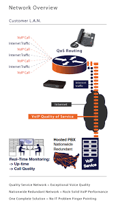 Telness Hosted PBX Phone Systems Toronto Trc Networks Private Cloud Hosted Voip Kursus Pengganti Pabx Analog Kurusetra Computerkurusetra Voip And Pbx Visually Sbc Session Border Controller Use Case Sangoma Voip Consulting At Chinavoip Pbxvoip Sip Trunkingvoip Pcsvoip About Us Trunking In The Enterprise Toll Free Numbers Astraqom Finland Solutions Crosswind Pricing Calculator Unified Communications Media5 Cporation Fact Vs Fiction Switching To A System 45 Best Graphics Images On Pinterest Charts Reading
