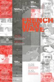 French New Wave Film Series Annessa Braymer Designs