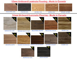 Kronoswiss Laminate Flooring Canada by European Laminate Flooring