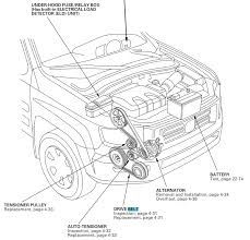 changing the idler pulley for the accesory belt page 2 honda