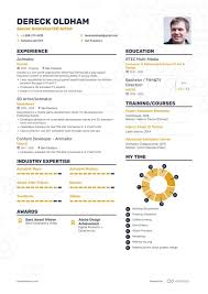 10+ Animator Resume Examples | Animation Resume How-To This Is What A Perfect Resume Looks Like Lifehacker Australia Ive Been Perfecting Rsums For 15 Years Heres The Best Tips To Write A Cover Letter Make Good Resume College Template High School Students 20 Makes Great Infographics Graphsnet 7 Marketing Specialist Samples Expert Tips And Fding Ghostwriter Where Buy Custom Essay Papers 039 Ideas Accounting Finance Cover Letter Examples Creating Cv The Oscillation Band How Write Cosmetology Included Medical Assistant