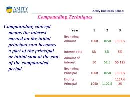 Sinking Fund Calculator Compounded Weekly by Lecture 4 Time Value Of Money