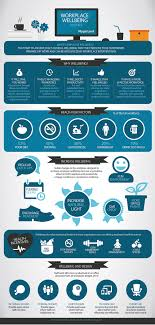100 Morgan Lovell London Workplace Wellbeing Infographic