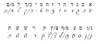 cursive letters chart Chart g c