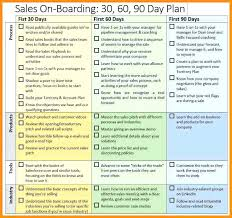 7 Day Sales Plan Template Free Driver 90 Strategic Management