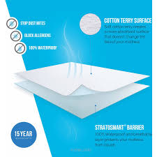 Bed Protector Walmart by Plastic Mattress Protector Walmart Mattress