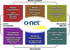 Onet Online Resume Eastern Gateway Community College