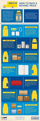 Infographic: How To Pack A Penske Moving Truck | Blog.gopenske.com Homemade Rv Converted From Moving Truck Is Attacks Trucks Are An Easy Cheap Method Hard To Defeat Rent A Brooklyn Rental Pickup Online Near Me Can Get Easily Rentruck Van Rental Rochdale Car Truck Pantech Hire Rentals Mobile Auckland Small Best 25 Moving Ideas On Pinterest Move Pack Infographic How Pack Penske Bloggopenskecom Budget Car And Of Birmingham Van Companies Comparison The Top 10 Options In Toronto