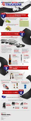 100 Ait Trucking Infographic Truck Driver Myths Truck Driver Infographics Trucks