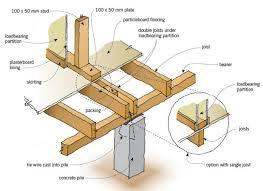 Ceiling Joist Span Table Nz by Subfloor Framing Branz Renovate