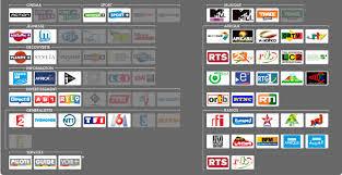 canal plus adresse siege canal madagascar la télévision hd en bouquets de chaînes