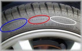 usure des pneus comment la predire utqg c est quoi auto titre