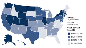 100 Average Salary For Truck Drivers Florida Has Plenty Of Truckers But Low Average Salary