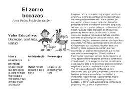 Dibujo De Zorro Rojo Sentado Para Colorear Dibujos Para Colorear