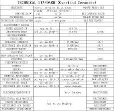 standard glazed wall tile sizes 80x80 60x60 30x60 30x30 shop for