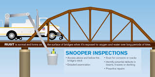 UP: Bridge Safety Snooper Truckmate Pro Sc5800 Dvr Hd Dash Cam Uk Europe Truck Hgv Invesgation Continues After Deadly Truck Crash On I84 Wbrc Contractor Dies Tips Over Onramp For I84e In West Friday Photo Snooping Under Bridges Transportation Blog Do You Know How To Operate The Mobile Bridge Inspection Platform Nav Liverpool Merseyside Gumtree Opened Into Fatal Accident In Hartford Underbridge Inspection Unit For Sale Crane Kansas City Bridge Inspector Killed When Tips Ramp A75 Ubiu Bdiggers