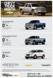 Truck Month Is APRIL At Bob Maguire Chevy | The Maguire Auto Blog Chevy Truck Month Colorado Springs Mved Chevrolet Buick Gmc Glynn Smith Chevy Truck Month Youtube 2018 Silverado 1500 Pickup Canada Haul Away This Strong Offer With A When You Visit Us Minnesota Haselwood Auto Dealership Sales Service Repair Wa 2019 Photos And Info News Car Driver West Covina Area Dealer Glendora When Is Carviewsandreleasedatecom Mac Haik In Houston Tx A Katy Sugar Land Deal Dean For Specials On 2016 Wheeling Il Used Cars Bill Stasek