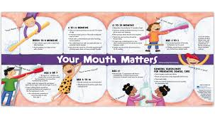 Project Childrens Oral Health Poster Illustration And Design