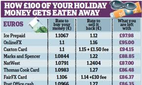 exchange rate tricks ensure a high price if you bring home
