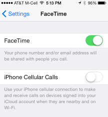 How to solve the five biggest Messages and FaceTime annoyances