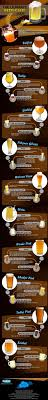 Groupon Boston Halloween Pub Crawl by 92 Best Craft Beer Images On Pinterest Craft Beer Beer And Beer
