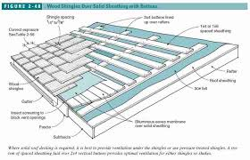 Figure 2 46 Wood Roof Shingle Installation Detail C J Wiley